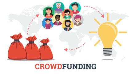Czym jest crowdinvesting udziałowy?